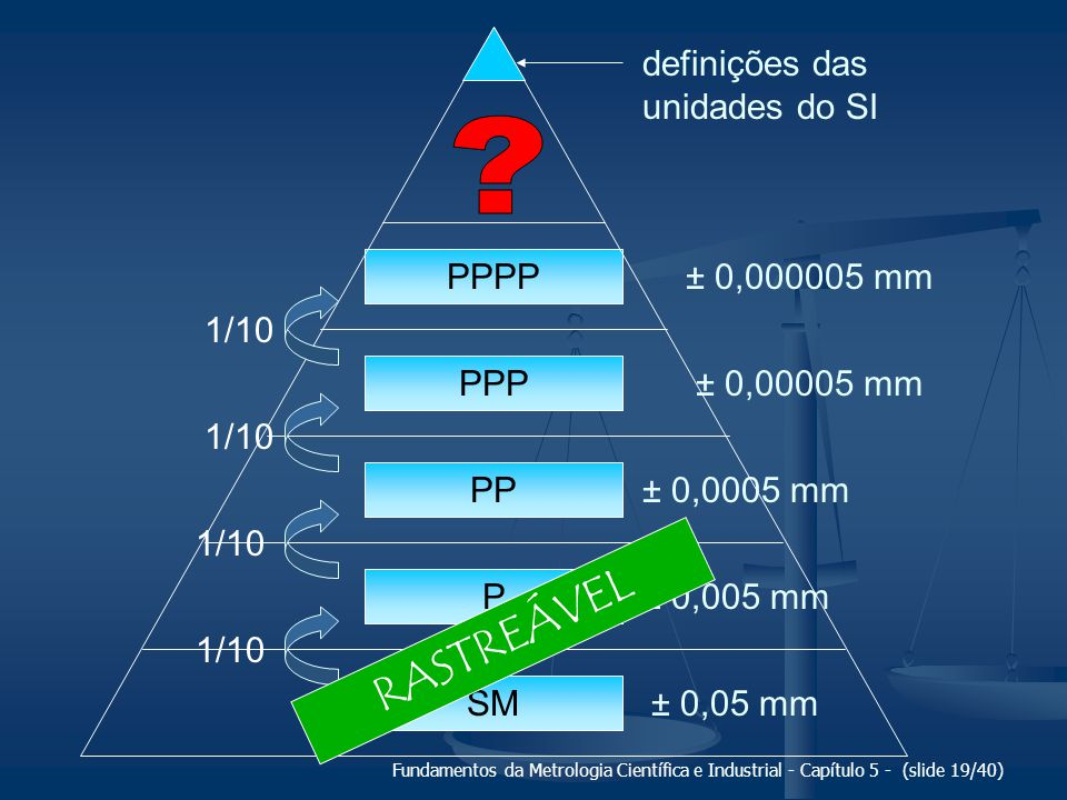 Fundamentos da Metrologia Científica e Industrial - Capítulo 5 - (slide 19/40) SM ± 0,05 mm P ± 0,005 mm PP ± 0,0005 mm PPP ± 0,00005 mm PPPP ± 0,0000