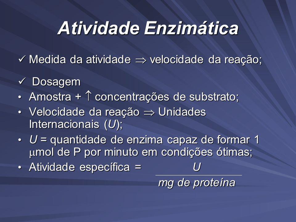 Atividade Enzimática Medida da atividade velocidade da reação; Medida da atividade velocidade da reação; Dosagem Dosagem Amostra + concentrações de substrato; Amostra + concentrações de substrato; Velocidade da reação Unidades Internacionais (U); Velocidade da reação Unidades Internacionais (U); U = quantidade de enzima capaz de formar 1 mol de P por minuto em condições ótimas; U = quantidade de enzima capaz de formar 1 mol de P por minuto em condições ótimas; Atividade específica = U Atividade específica = U mg de proteína mg de proteína