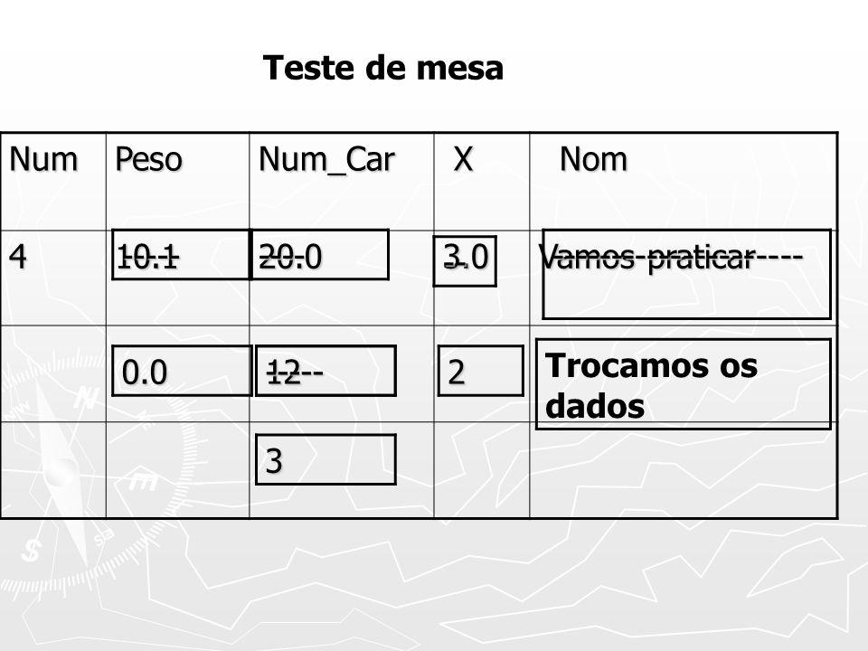 Teste de mesa NumPesoNum_Car X Nom Nom 410.120.03.0 Vamos praticar --------------------- 0.0 ----- 122 ---- ----- 3 Trocamos os dados --