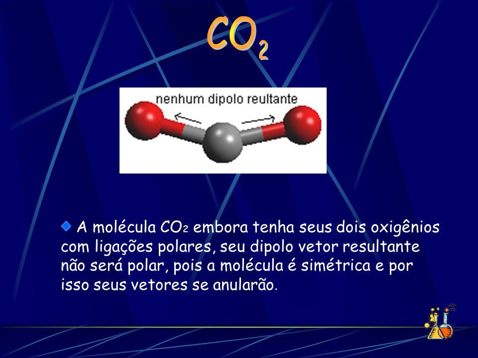 A molécula CO 2 embora tenha seus dois oxigênios com ligações polares, seu dipolo vetor resultante não será polar, pois a molécula é simétrica e por i