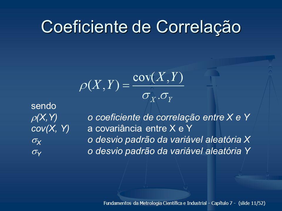Fundamentos da Metrologia Científica e Industrial - Capítulo 7 - (slide 11/52) Coeficiente de Correlação sendo (X,Y)o coeficiente de correlação entre