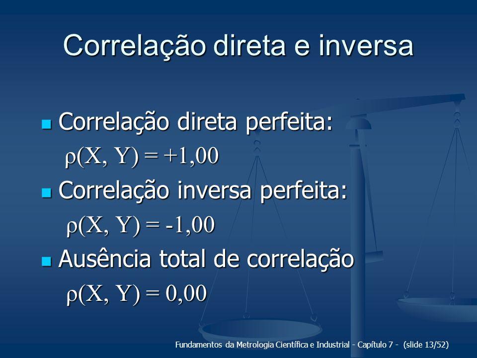 Fundamentos da Metrologia Científica e Industrial - Capítulo 7 - (slide 13/52) Correlação direta e inversa Correlação direta perfeita: Correlação dire