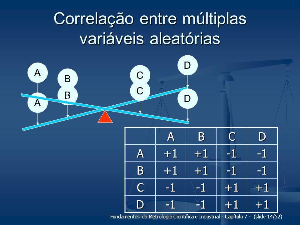 Fundamentos da Metrologia Científica e Industrial - Capítulo 7 - (slide 14/52) Correlação entre múltiplas variáveis aleatórias A B C DABCD ABCD A+1+1