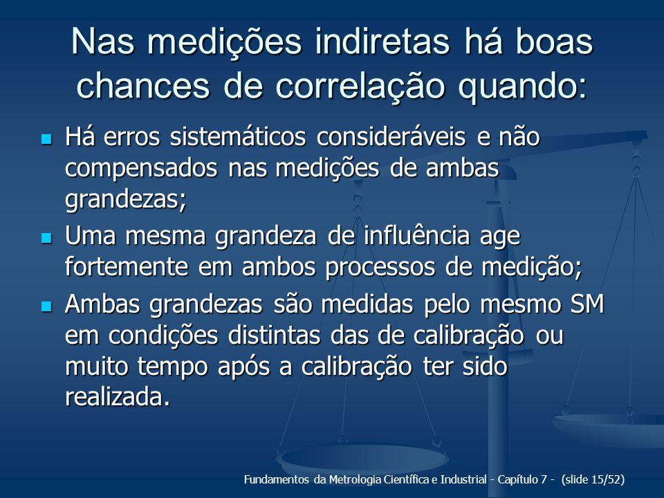 Fundamentos da Metrologia Científica e Industrial - Capítulo 7 - (slide 15/52) Nas medições indiretas há boas chances de correlação quando: Há erros s