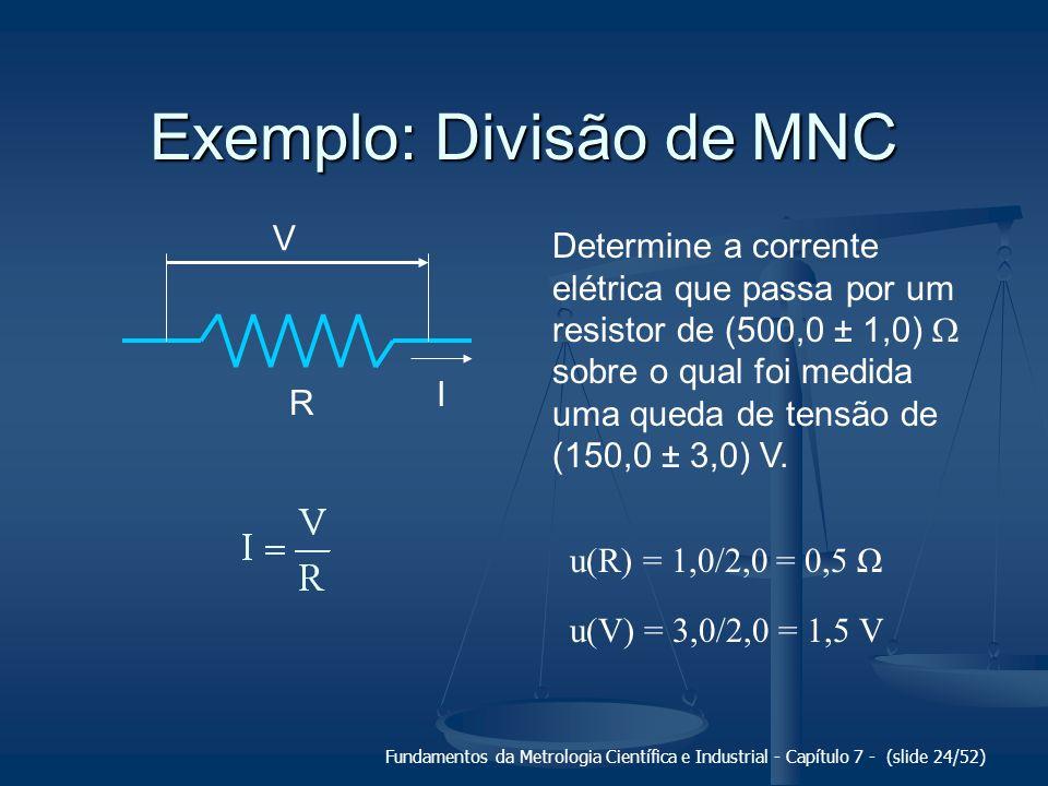 Fundamentos da Metrologia Científica e Industrial - Capítulo 7 - (slide 24/52) Exemplo: Divisão de MNC V R I Determine a corrente elétrica que passa p