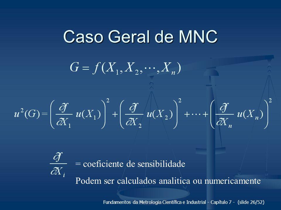 Fundamentos da Metrologia Científica e Industrial - Capítulo 7 - (slide 26/52) Caso Geral de MNC = coeficiente de sensibilidade Podem ser calculados a