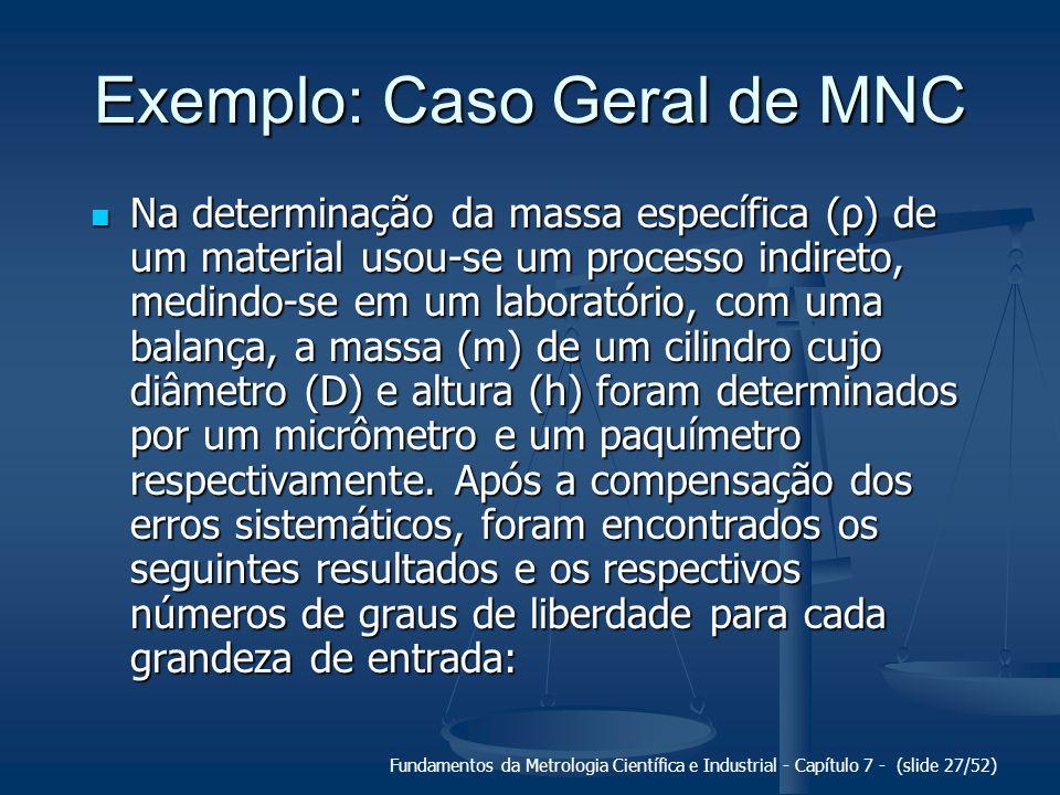 Fundamentos da Metrologia Científica e Industrial - Capítulo 7 - (slide 27/52) Na determinação da massa específica (ρ) de um material usou-se um proce