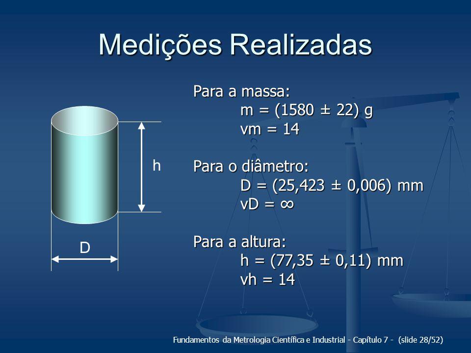 Fundamentos da Metrologia Científica e Industrial - Capítulo 7 - (slide 28/52) Medições Realizadas D h Para a massa: m = (1580 ± 22) g νm = 14 Para o