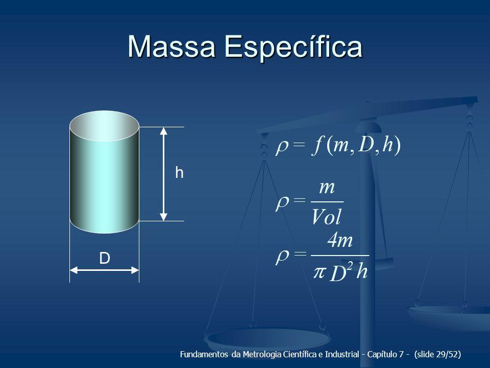 Fundamentos da Metrologia Científica e Industrial - Capítulo 7 - (slide 29/52) Massa Específica D h