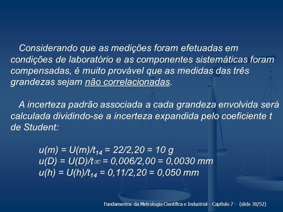 Fundamentos da Metrologia Científica e Industrial - Capítulo 7 - (slide 30/52) Considerando que as medições foram efetuadas em condições de laboratóri