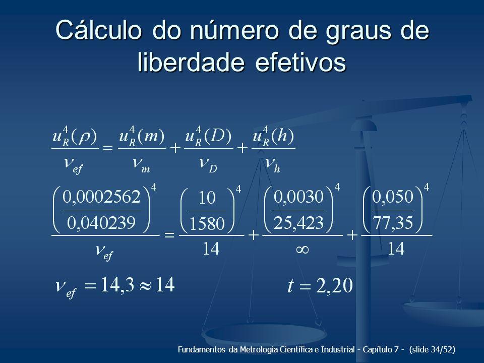 Fundamentos da Metrologia Científica e Industrial - Capítulo 7 - (slide 34/52) Cálculo do número de graus de liberdade efetivos