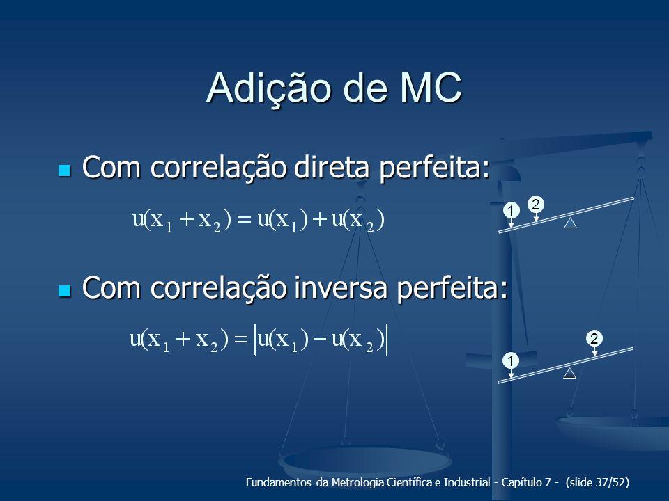 Fundamentos da Metrologia Científica e Industrial - Capítulo 7 - (slide 37/52) Adição de MC Com correlação direta perfeita: Com correlação direta perf
