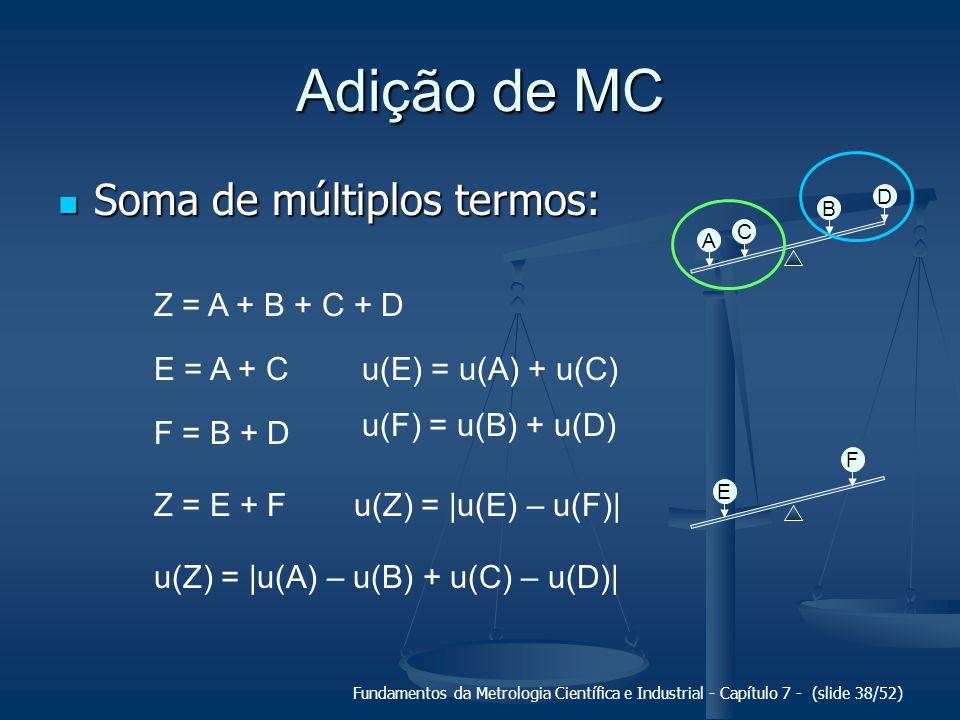 Fundamentos da Metrologia Científica e Industrial - Capítulo 7 - (slide 38/52) Adição de MC Soma de múltiplos termos: Soma de múltiplos termos: A C B