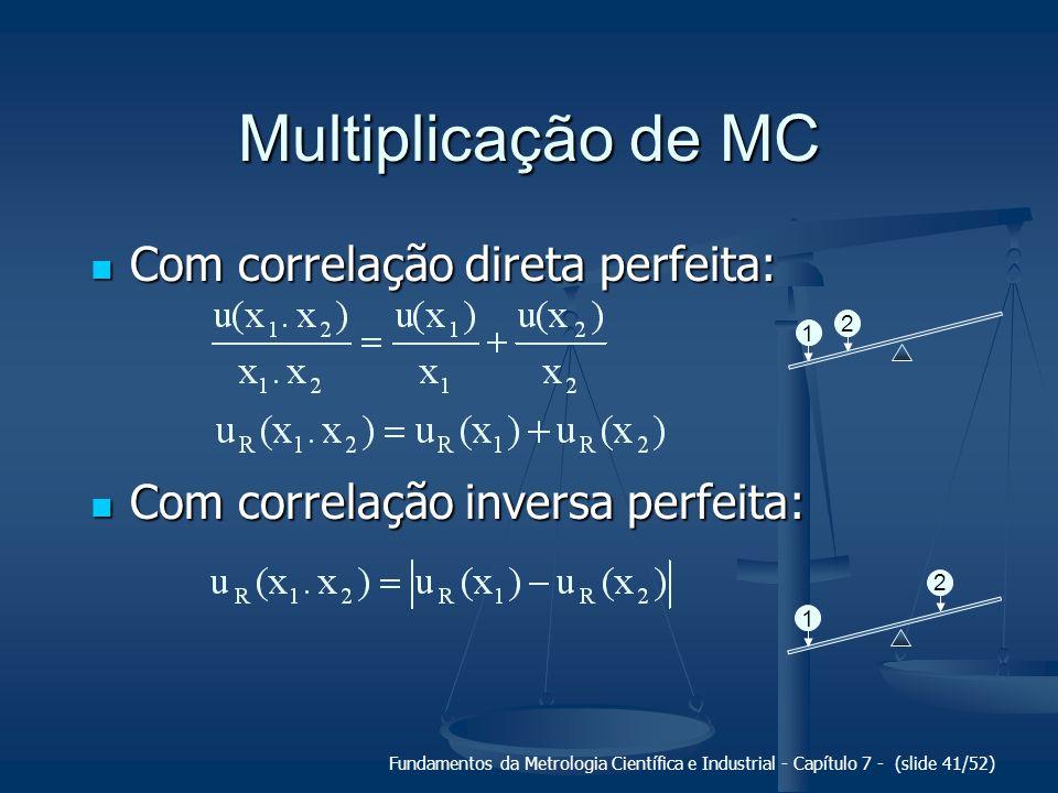 Fundamentos da Metrologia Científica e Industrial - Capítulo 7 - (slide 41/52) Multiplicação de MC Com correlação direta perfeita: Com correlação dire