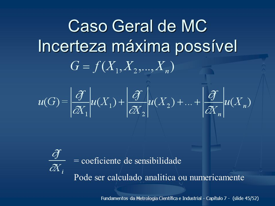 Fundamentos da Metrologia Científica e Industrial - Capítulo 7 - (slide 45/52) Caso Geral de MC Incerteza máxima possível = coeficiente de sensibilida