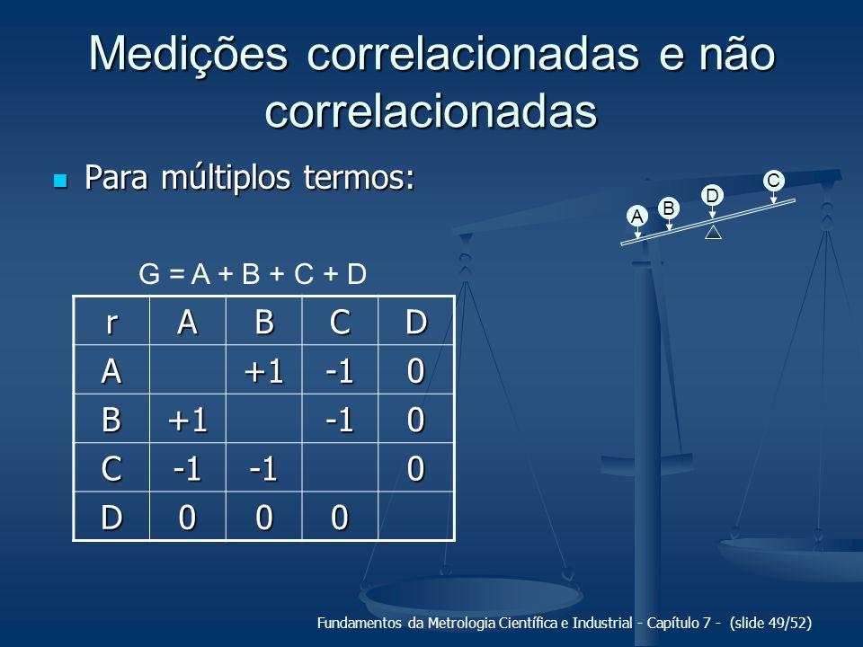 Fundamentos da Metrologia Científica e Industrial - Capítulo 7 - (slide 49/52) Medições correlacionadas e não correlacionadas Para múltiplos termos: P