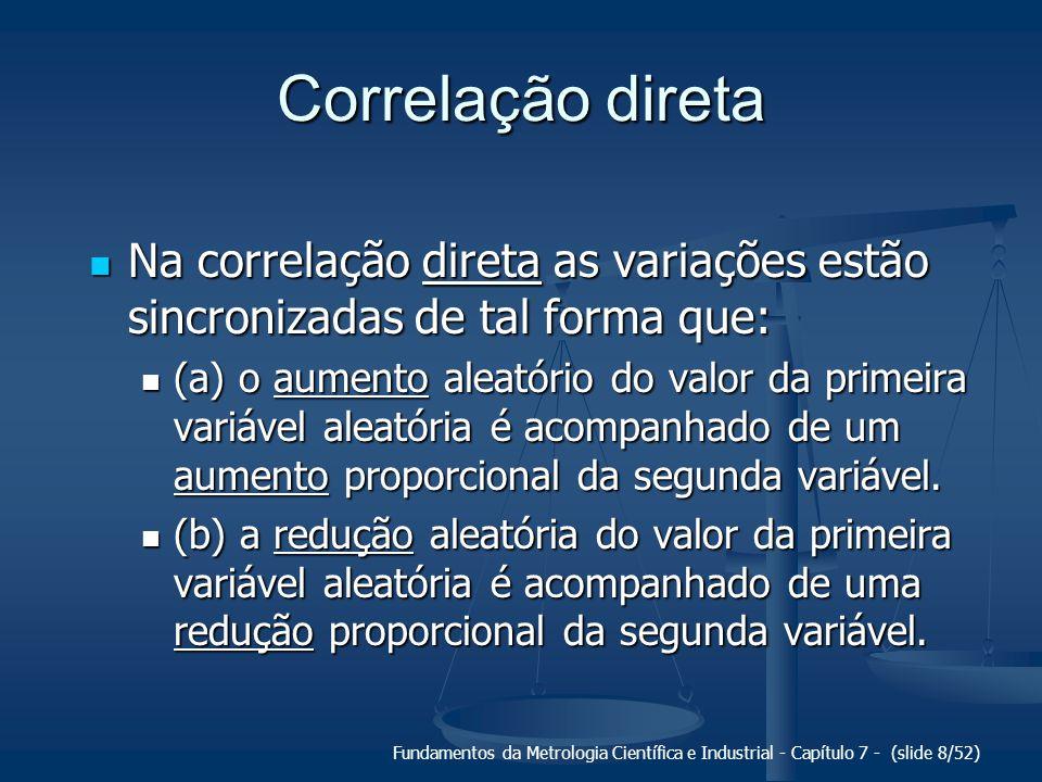 Fundamentos da Metrologia Científica e Industrial - Capítulo 7 - (slide 39/52) Subtração de MC Com correlação direta perfeita: Com correlação direta perfeita: 1 2 Com correlação inversa perfeita: Com correlação inversa perfeita: 1 2