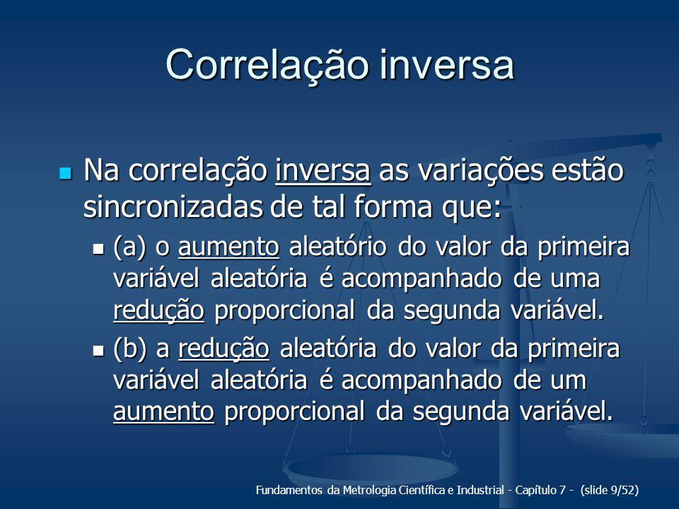 Fundamentos da Metrologia Científica e Industrial - Capítulo 7 - (slide 9/52) Correlação inversa Na correlação inversa as variações estão sincronizada