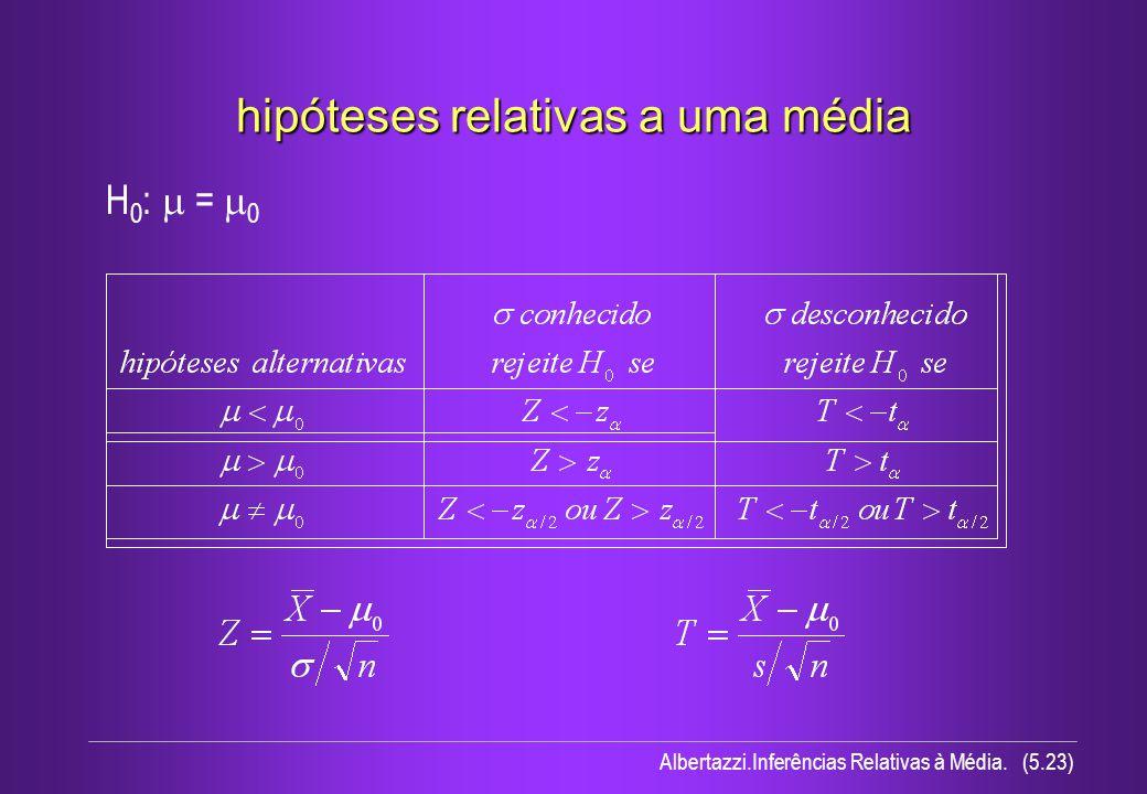 Albertazzi.Inferências Relativas à Média. (5.23) hipóteses relativas a uma média H 0 : = 0
