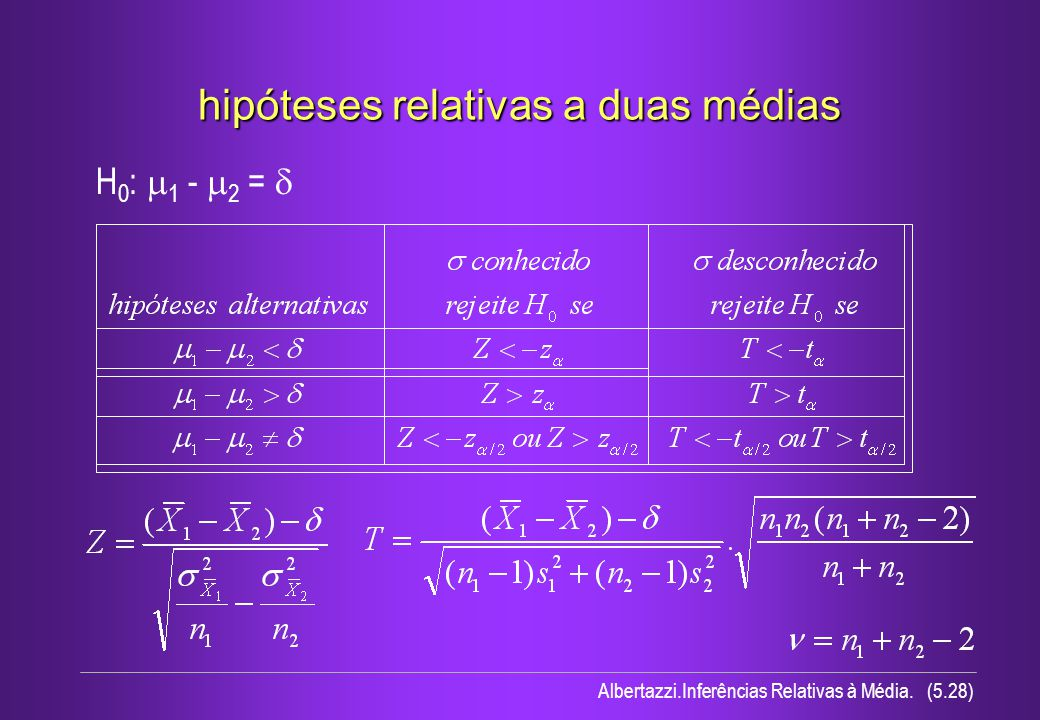 Albertazzi.Inferências Relativas à Média. (5.28) hipóteses relativas a duas médias H 0 : 1 - 2 =