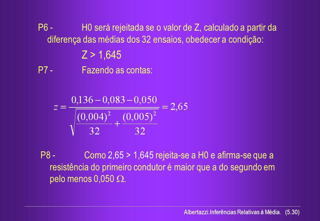 Albertazzi.Inferências Relativas à Média. (5.30) P6 - H0 será rejeitada se o valor de Z, calculado a partir da diferença das médias dos 32 ensaios, ob