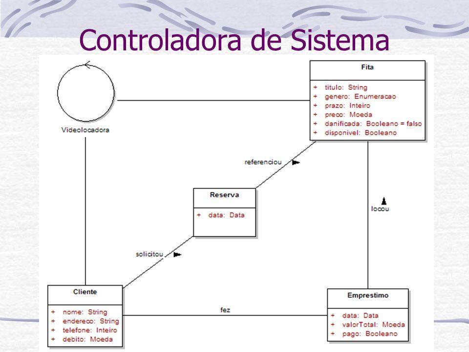 Controladora de Sistema