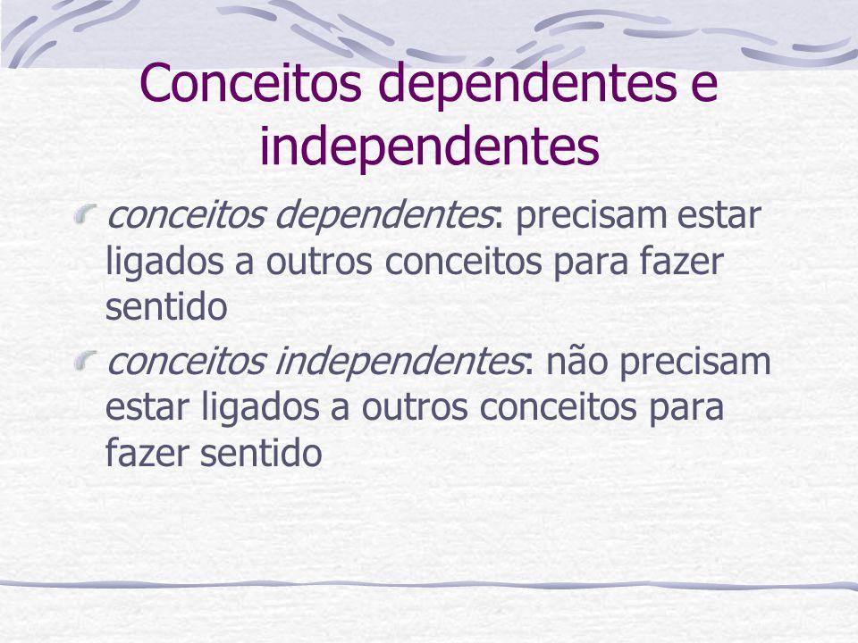 Conceitos dependentes e independentes conceitos dependentes: precisam estar ligados a outros conceitos para fazer sentido conceitos independentes: não