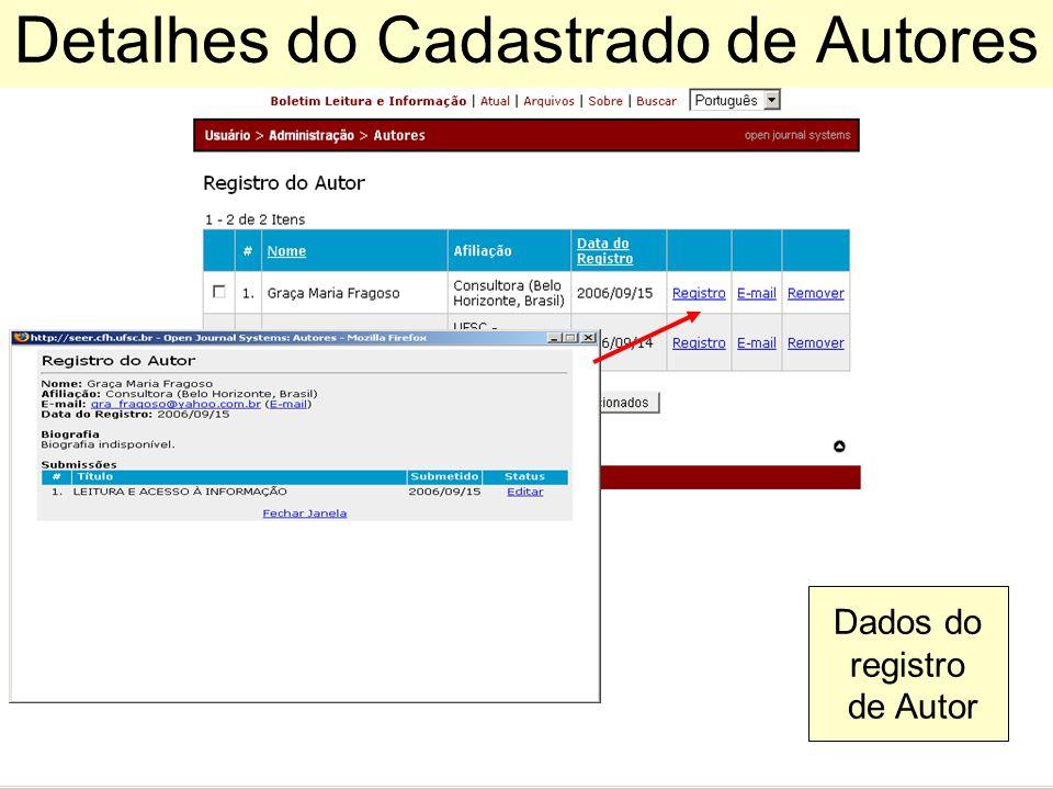 Detalhes do Cadastrado de Autores Dados do registro de Autor