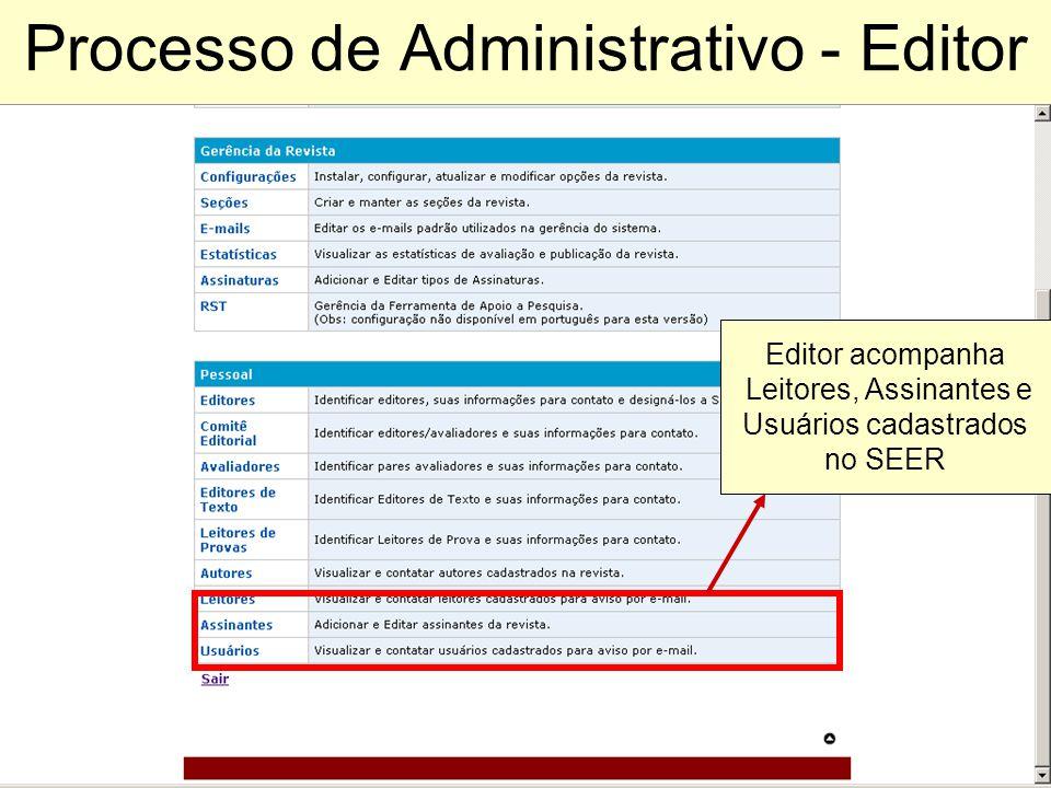 Processo de Administrativo - Editor Editor acompanha Leitores, Assinantes e Usuários cadastrados no SEER