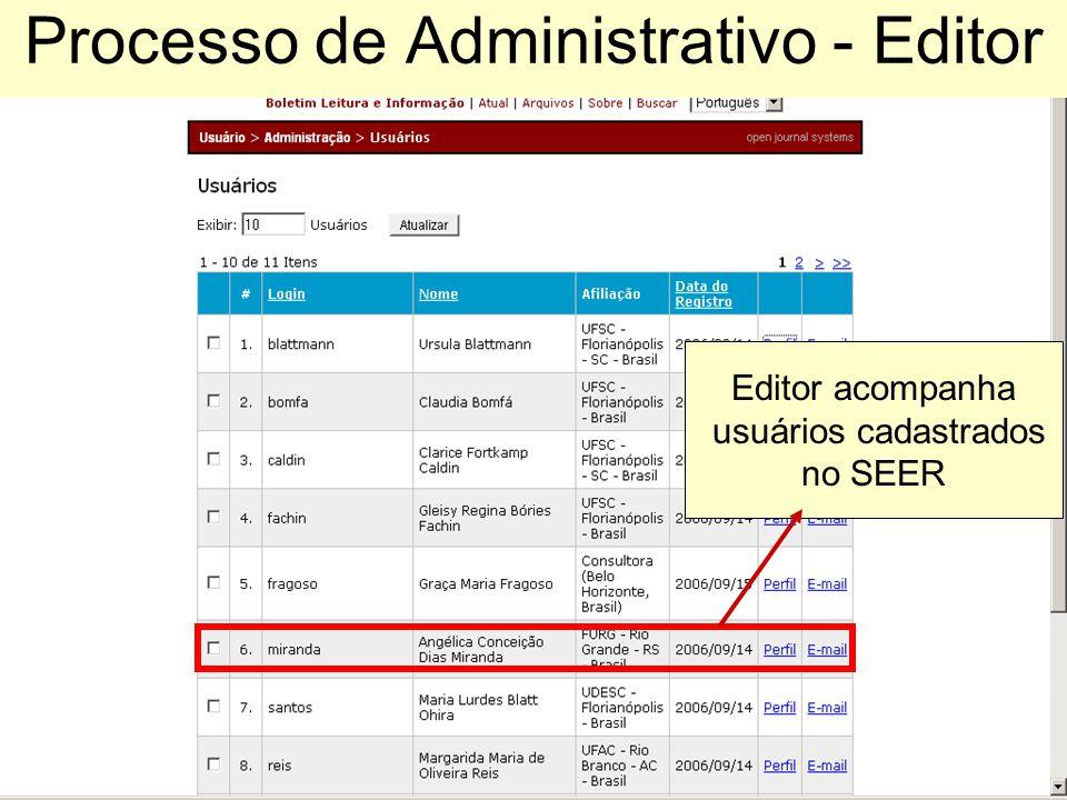 Processo de Administrativo - Editor Editor acompanha usuários cadastrados no SEER