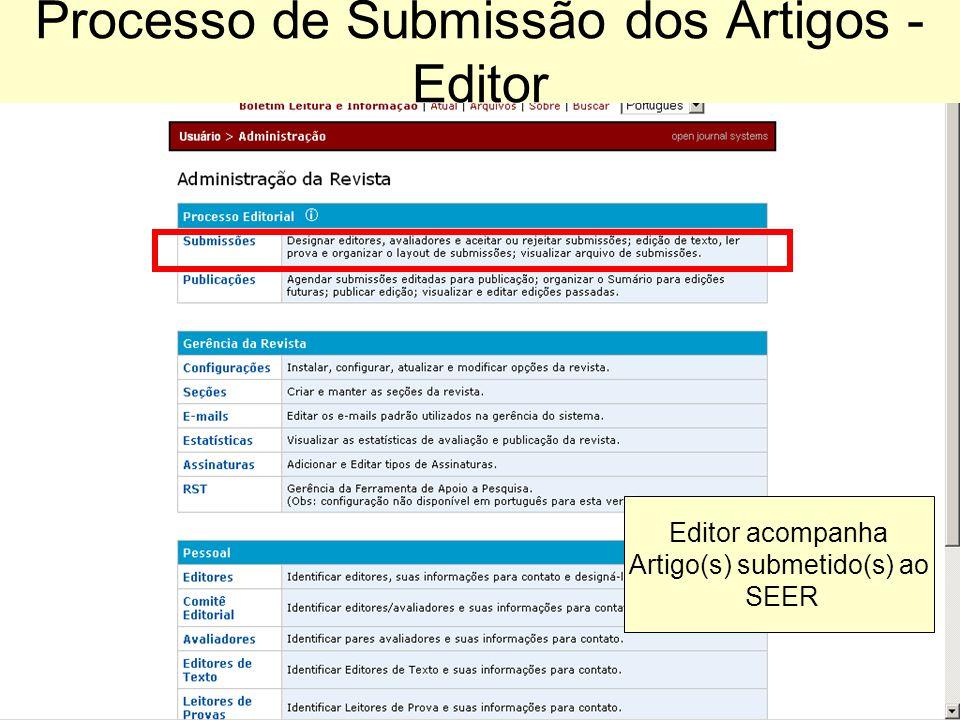 Processo de Submissão dos Artigos - Editor Editor acompanha Artigo(s) submetido(s) ao SEER