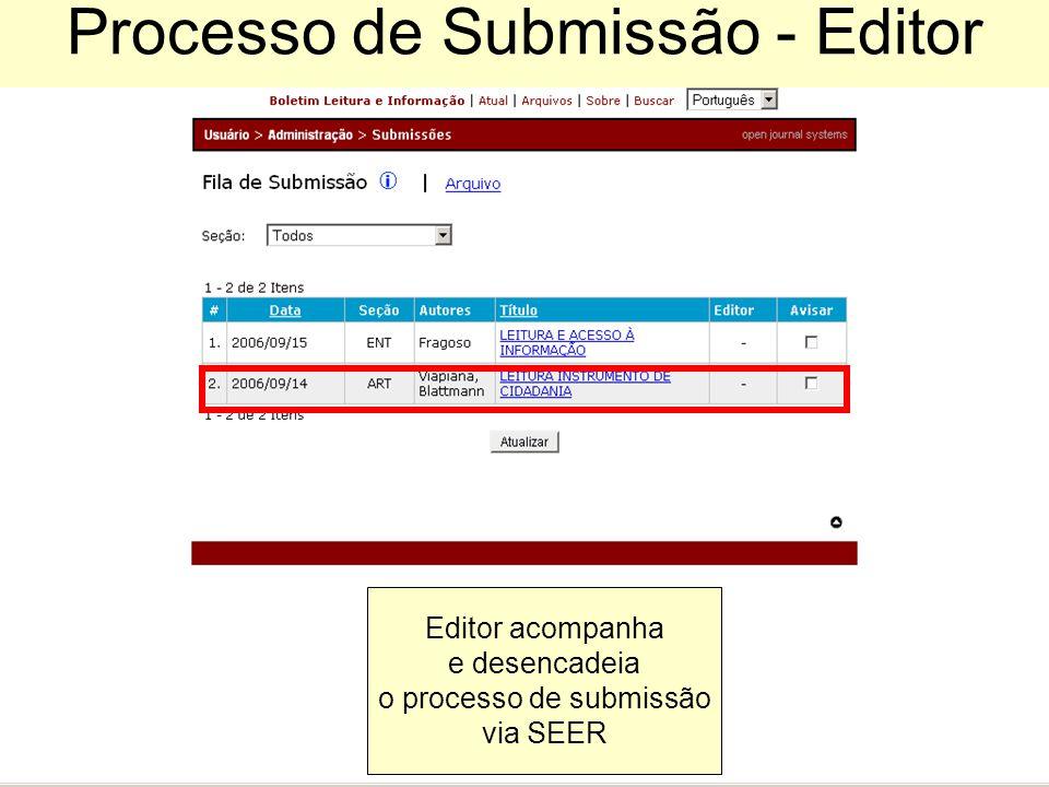 Processo de Submissão - Editor Editor acompanha e desencadeia o processo de submissão via SEER