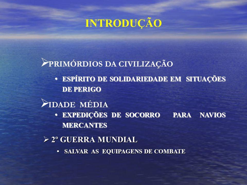 PRIMÓRDIOS DA CIVILIZAÇÃO ESPÍRITO DE SOLIDARIEDADE EM SITUAÇÕES DE PERIGO ESPÍRITO DE SOLIDARIEDADE EM SITUAÇÕES DE PERIGO IDADE MÉDIA EXPEDIÇÕES DE SOCORRO PARA NAVIOS MERCANTES EXPEDIÇÕES DE SOCORRO PARA NAVIOS MERCANTES INTRODUÇÃO 2º GUERRA MUNDIAL 2º GUERRA MUNDIAL SALVAR AS EQUIPAGENS DE COMBATE SALVAR AS EQUIPAGENS DE COMBATE