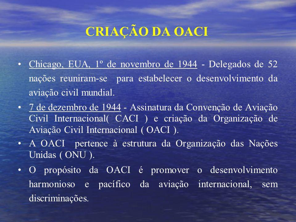 CRIAÇÃO DA OACI Chicago, EUA, 1º de novembro de 1944 - Delegados de 52 nações reuniram-se para estabelecer o desenvolvimento da aviação civil mundial.