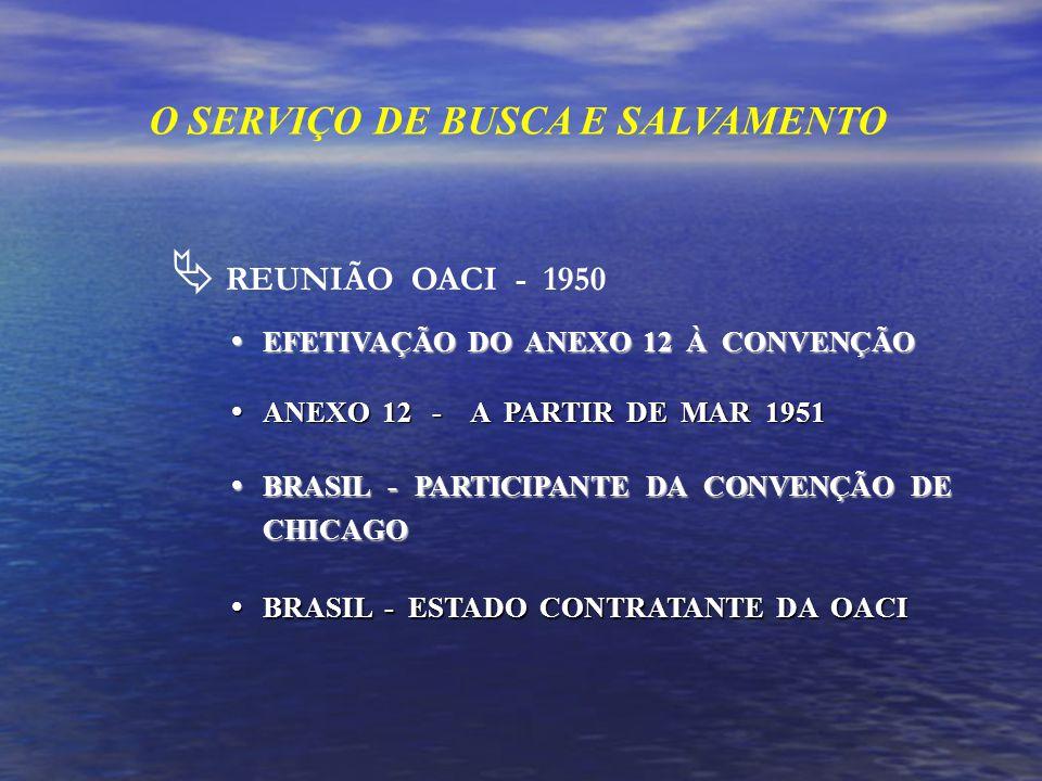 REUNIÃO OACI - 1950 EFETIVAÇÃO DO ANEXO 12 À CONVENÇÃO EFETIVAÇÃO DO ANEXO 12 À CONVENÇÃO ANEXO 12 - A PARTIR DE MAR 1951 ANEXO 12 - A PARTIR DE MAR 1951 BRASIL - PARTICIPANTE DA CONVENÇÃO DE CHICAGO BRASIL - PARTICIPANTE DA CONVENÇÃO DE CHICAGO BRASIL - ESTADO CONTRATANTE DA OACI BRASIL - ESTADO CONTRATANTE DA OACI O SERVIÇO DE BUSCA E SALVAMENTO