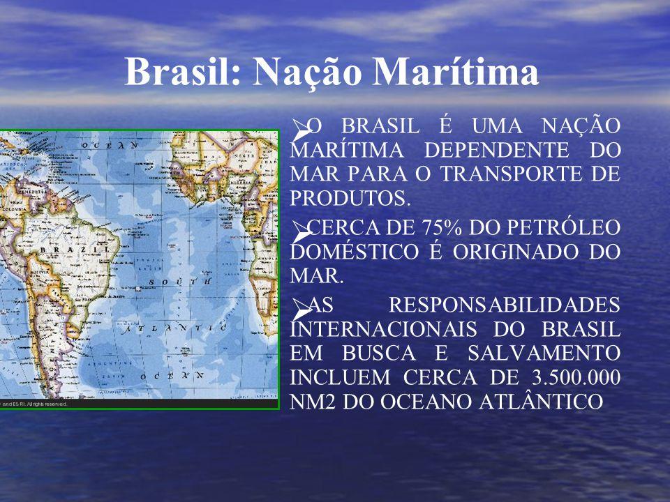 Brasil: Nação Marítima O BRASIL É UMA NAÇÃO MARÍTIMA DEPENDENTE DO MAR PARA O TRANSPORTE DE PRODUTOS.