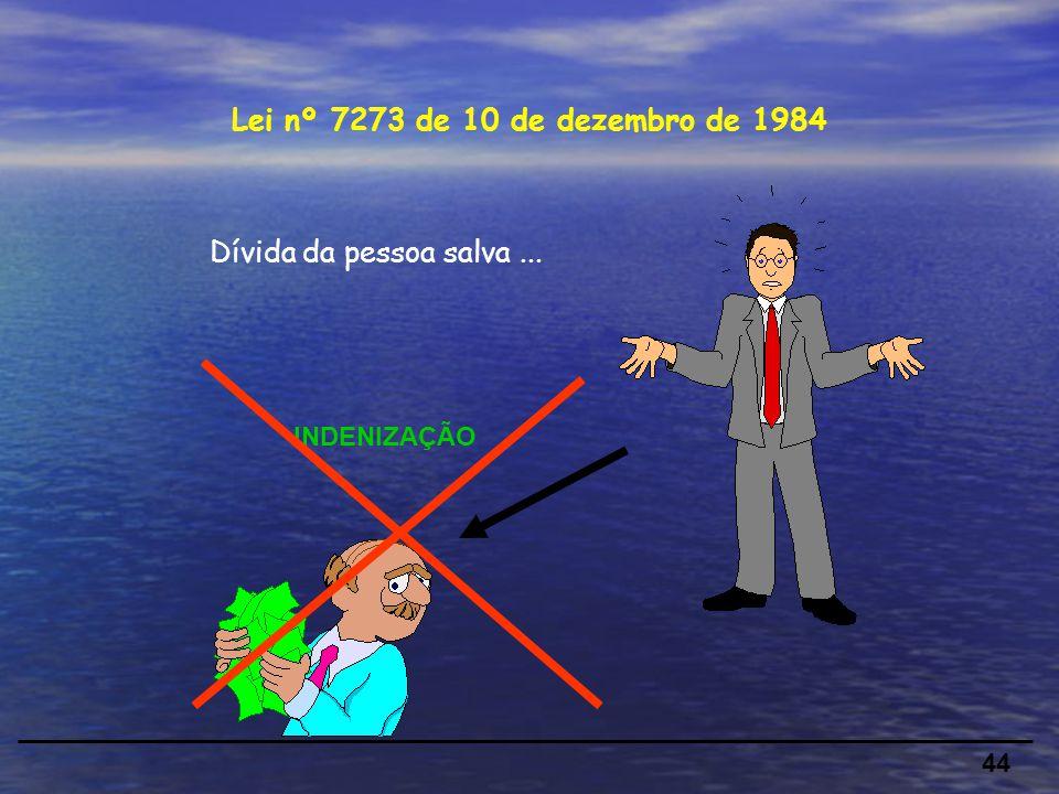 44 Dívida da pessoa salva... Lei nº 7273 de 10 de dezembro de 1984 INDENIZAÇÃO