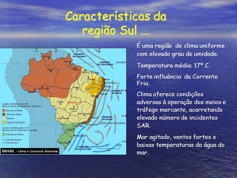 É uma região de clima uniforme com elevado grau de umidade.