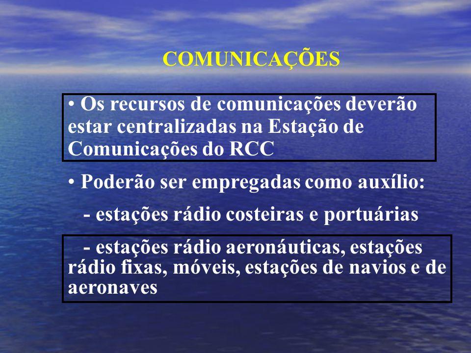 COMUNICAÇÕES Os recursos de comunicações deverão estar centralizadas na Estação de Comunicações do RCC Poderão ser empregadas como auxílio: - estações rádio costeiras e portuárias - estações rádio aeronáuticas, estações rádio fixas, móveis, estações de navios e de aeronaves