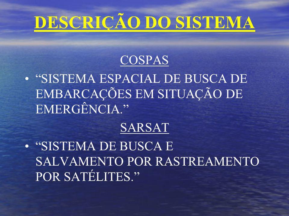 DESCRIÇÃO DO SISTEMA COSPAS SISTEMA ESPACIAL DE BUSCA DE EMBARCAÇÕES EM SITUAÇÃO DE EMERGÊNCIA.