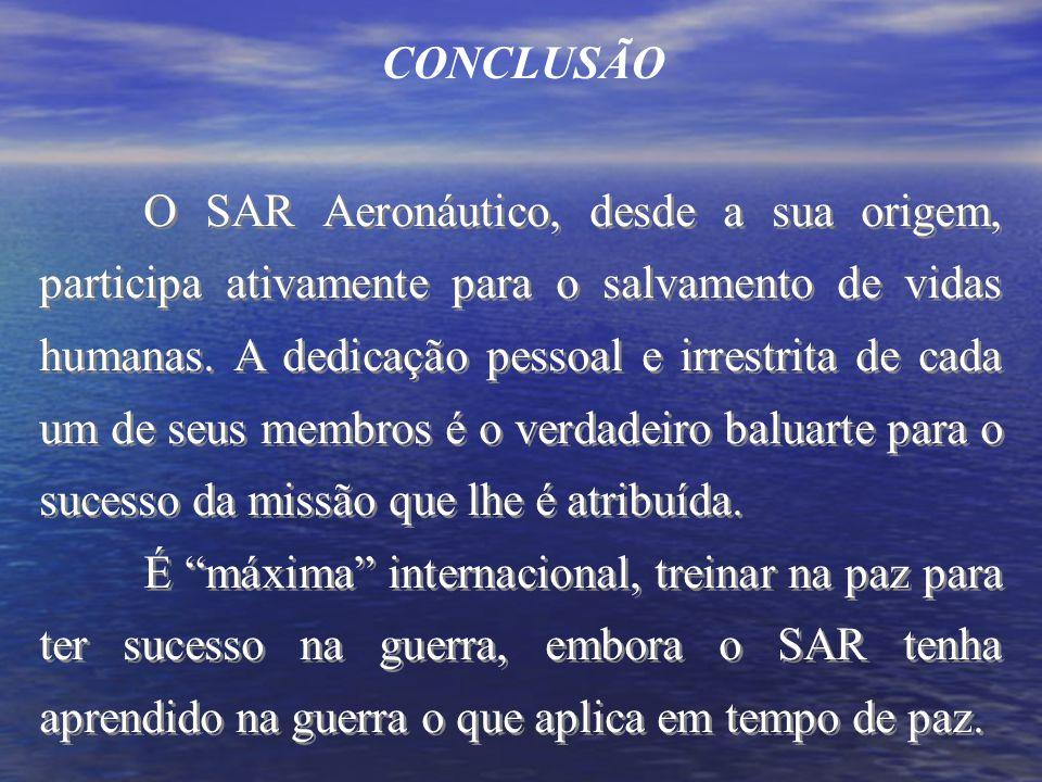 CONCLUSÃO O SAR Aeronáutico, desde a sua origem, participa ativamente para o salvamento de vidas humanas.
