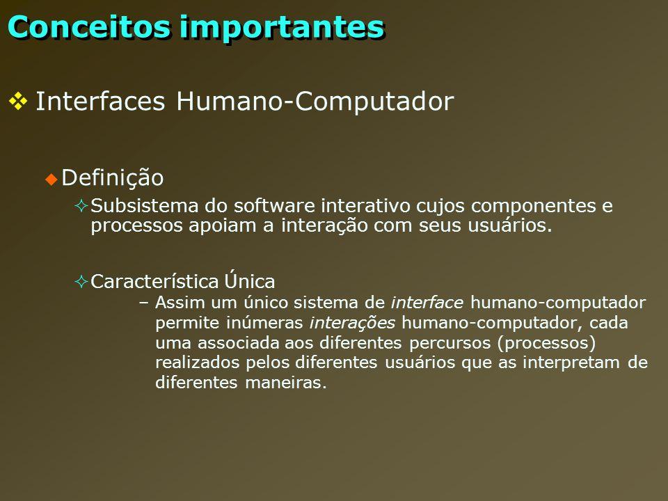 Conceitos importantes Interfaces Humano-Computador Definição Subsistema do software interativo cujos componentes e processos apoiam a interação com se