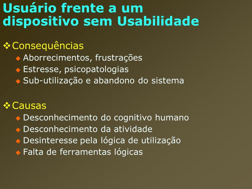 Consequências Aborrecimentos, frustrações Estresse, psicopatologias Sub-utilização e abandono do sistema Causas Desconhecimento do cognitivo humano De