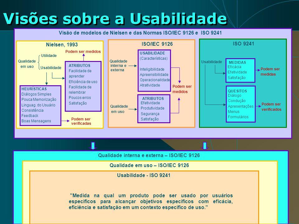 Engenharia de Usabilidade Definição Disciplina que fornece métodos estruturados para a obtenção da usabilidade durante o desenvolvimento de sistemas interativos.