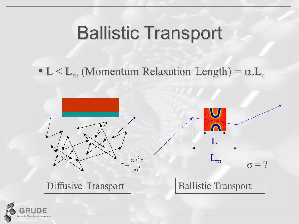 Ballistic Transport L < L m (Momentum Relaxation Length) =.L c L < L m (Momentum Relaxation Length) =.L c Ballistic Transport L LmLm Diffusive Transpo