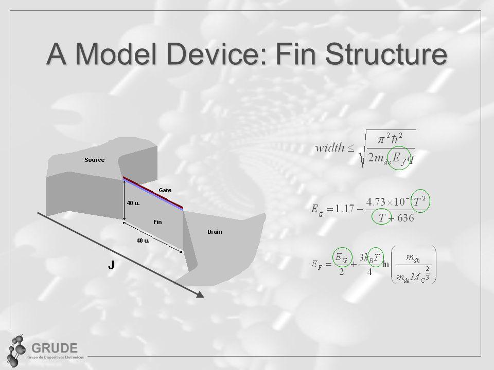 Simulation Strategy PoissonSchrödinger potential density structurecurrent