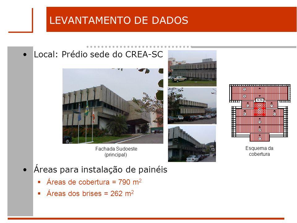 Local: Prédio sede do CREA-SC LEVANTAMENTO DE DADOS Áreas para instalação de painéis Áreas de cobertura = 790 m 2 Áreas dos brises = 262 m 2 Fachada Sudoeste (principal) Esquema da cobertura