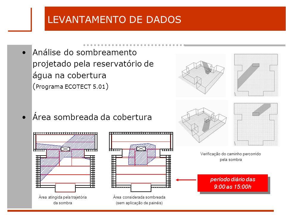 Análise do sombreamento projetado pela reservatório de água na cobertura ( Programa ECOTECT 5.01 ) LEVANTAMENTO DE DADOS Área sombreada da cobertura V