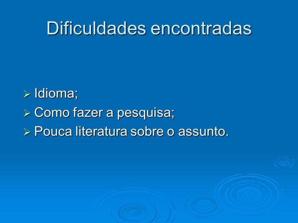 Dificuldades encontradas Idioma; Idioma; Como fazer a pesquisa; Como fazer a pesquisa; Pouca literatura sobre o assunto.