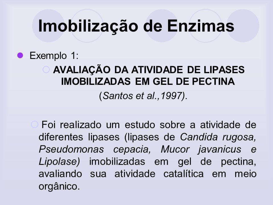 Exemplo 1: AVALIAÇÃO DA ATIVIDADE DE LIPASES IMOBILIZADAS EM GEL DE PECTINA (Santos et al.,1997). Foi realizado um estudo sobre a atividade de diferen